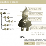 What makes a man?